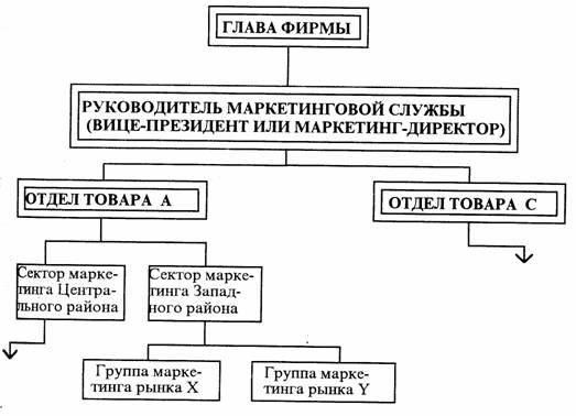 пример матричной схемы