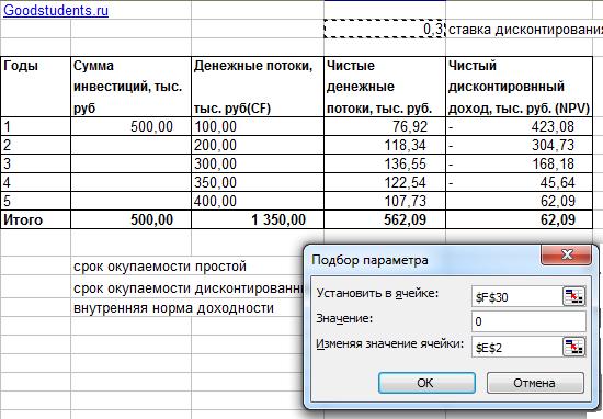 Расчет NPV в Excel
