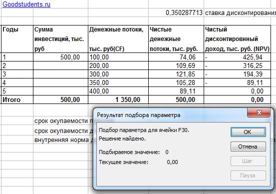 Расчет IRR (ВНД) в Excel
